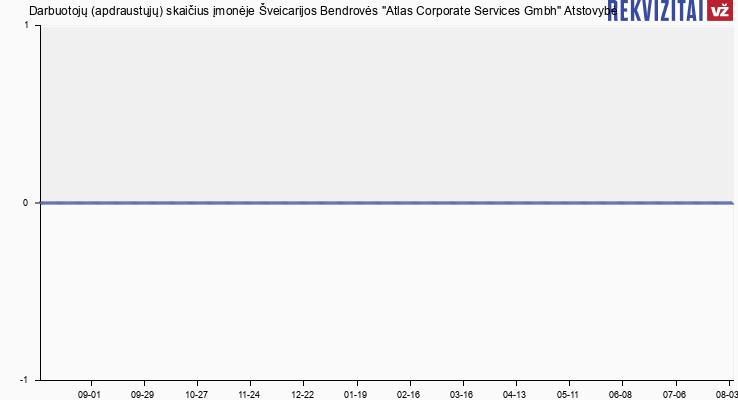 Šveicarijos bendrovė žengia į Lietuvą | graphicbox.lt