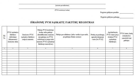 Sąskaitos faktūros išrašymas