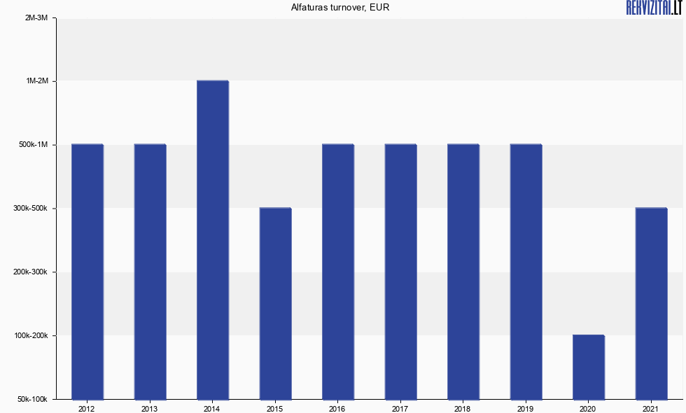 Yearly Rates For Travel Insurance
