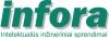 Infora, UAB logotipas