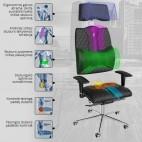 Kulik System ergonominės biuro kėdės - išbandyk nemokamai