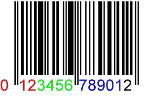 Brūkšninių BAR (EAN) kodų reikšmės