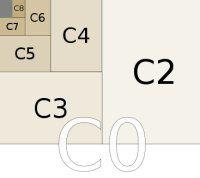 Popieriaus lapo dydžio formatai ir išmatavimai