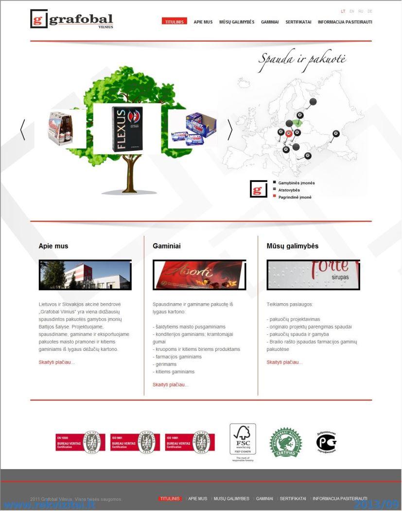 interaktyvi prekybininko prekybos sistema