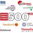 naujas verslo ziniu reitingas lietuvos verslo lyderiai 500