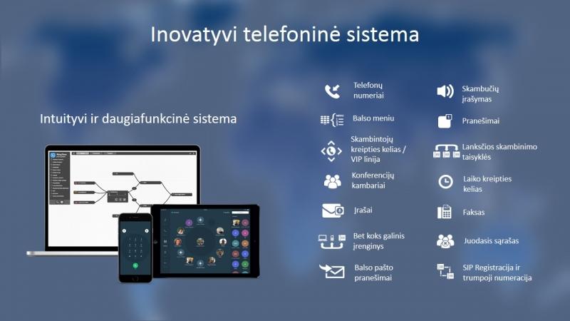 prekybos telefoninėmis sistemomis