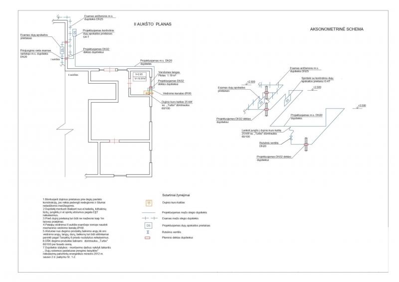 akcijų prekybos sistemos projekto planas