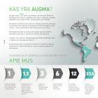 Photo Augma (140051427)
