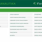 Finansų analizės ir valdymo sprendimai