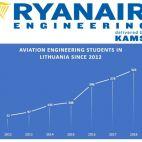 Kaunas Aircraft Maintenance Services nuotrauka