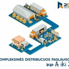 RDK Solutions, UAB nuotrauka