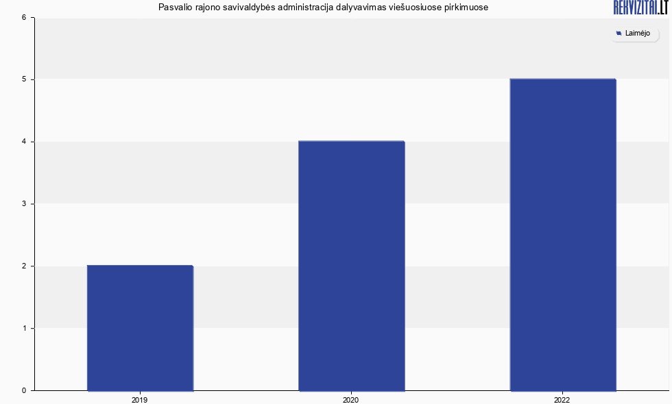 prekių ženklų elektroninės paieškos sistemos duomenų bazė uk